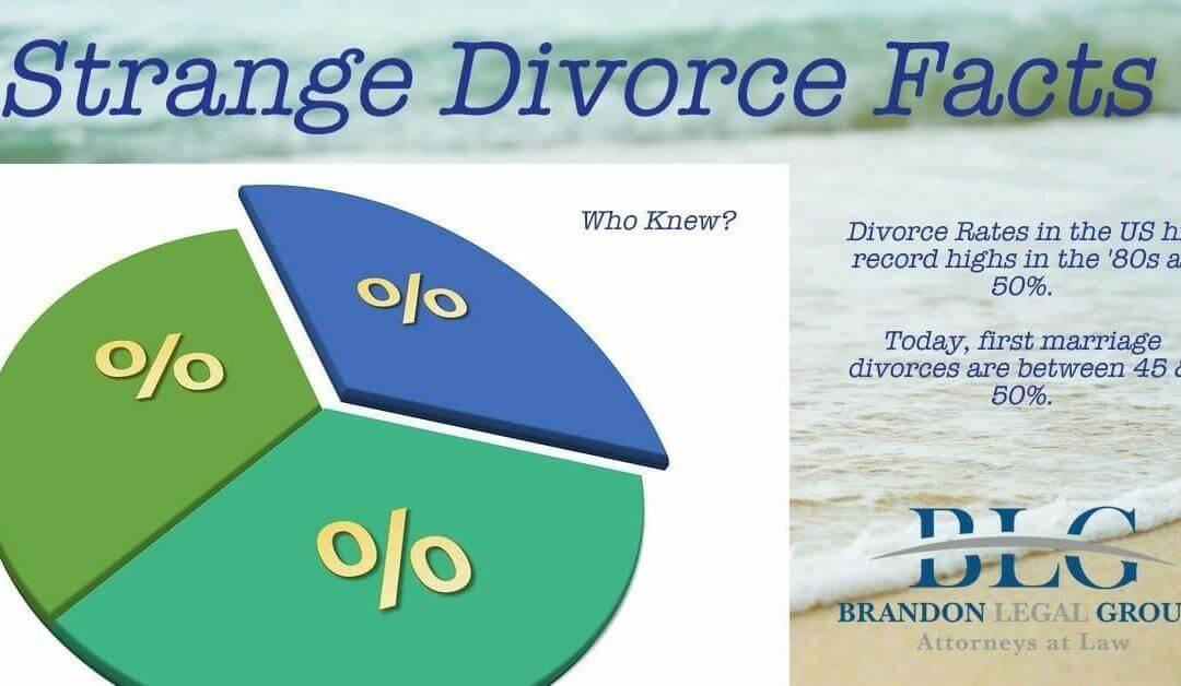 Strange Divorce Facts – Falling US Divorce Rates