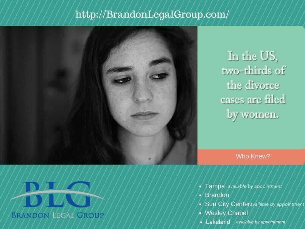 Huge Majority of Divorce Actions Initiated by Women
